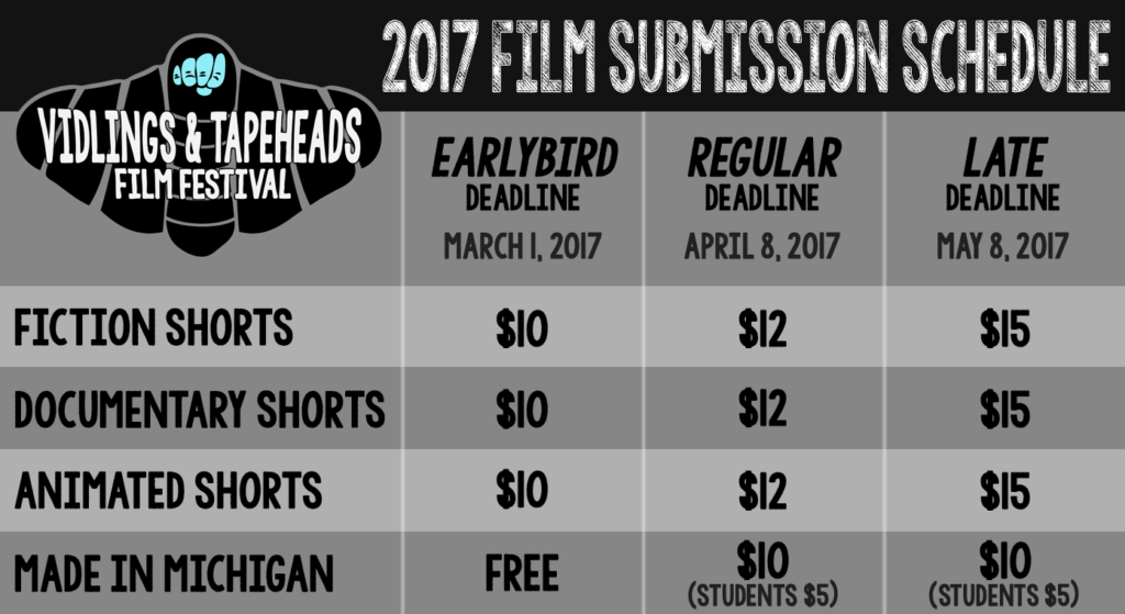 V&TFF Submission Schedule
