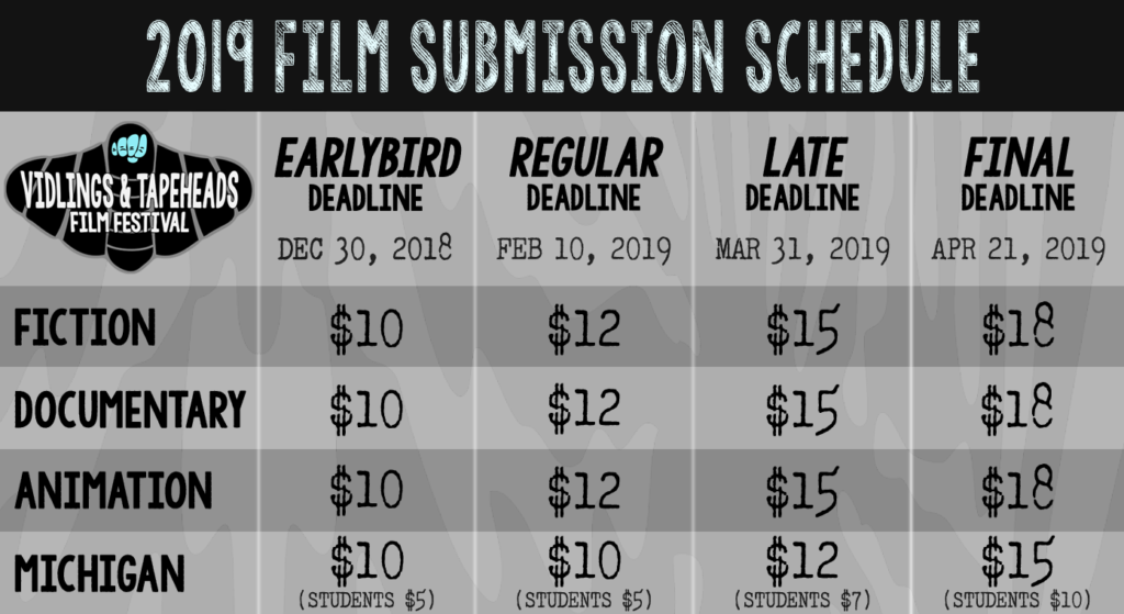 VTFF2019 Entry Fees & Schedule