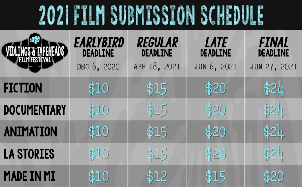 VTFF2021 Entry Fees Schedule